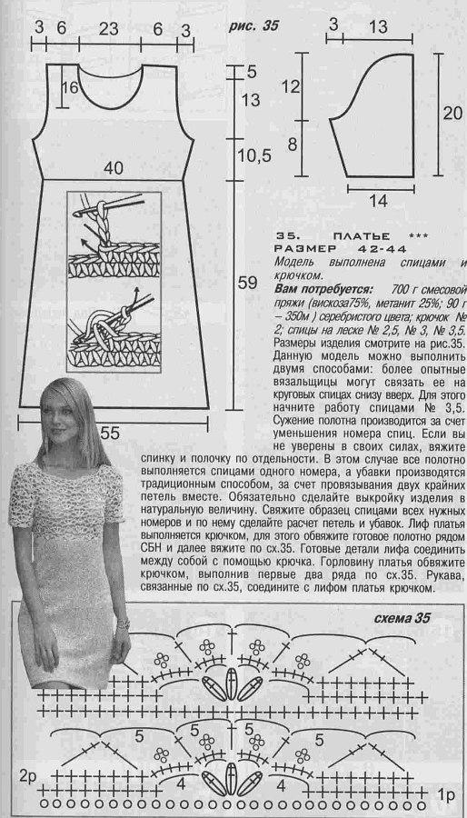 Схема выкройки платья для вязания на спицах